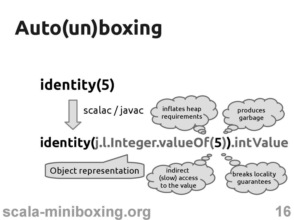 16 scala-miniboxing.org Auto(un)boxing Auto(un)...