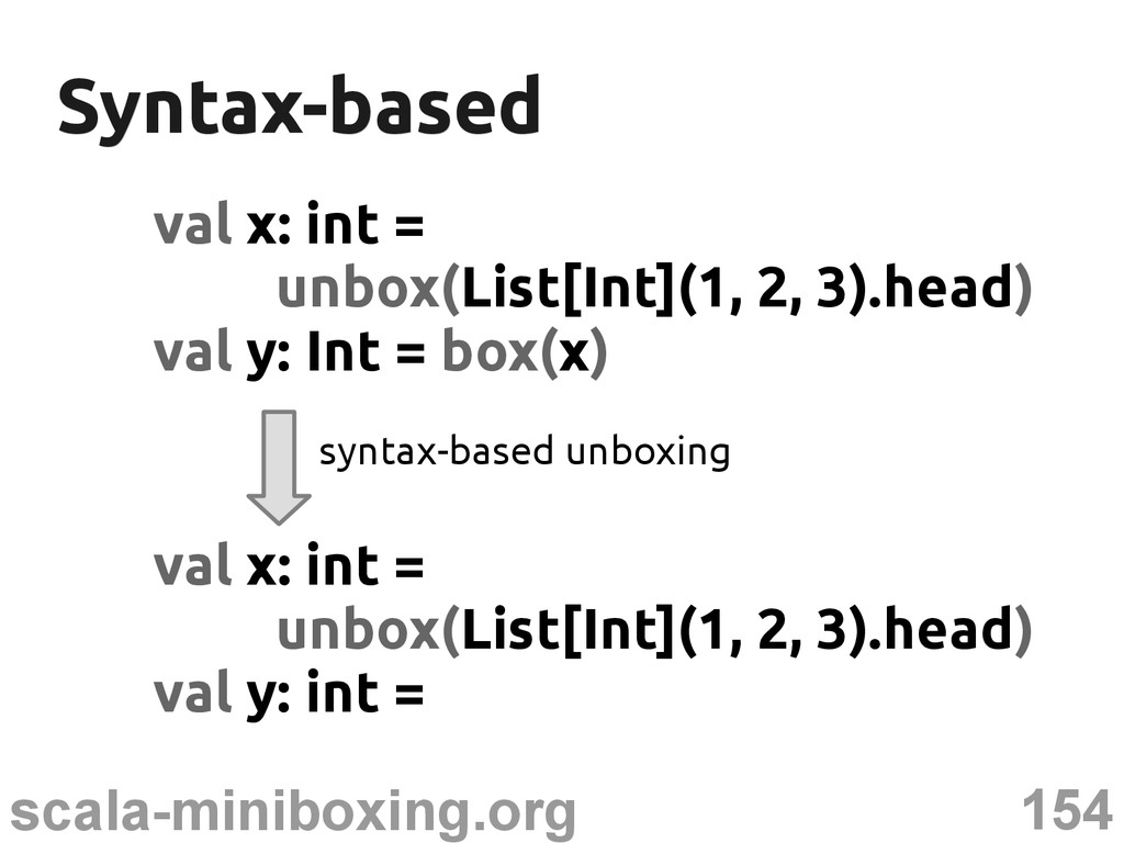 154 scala-miniboxing.org Syntax-based Syntax-ba...