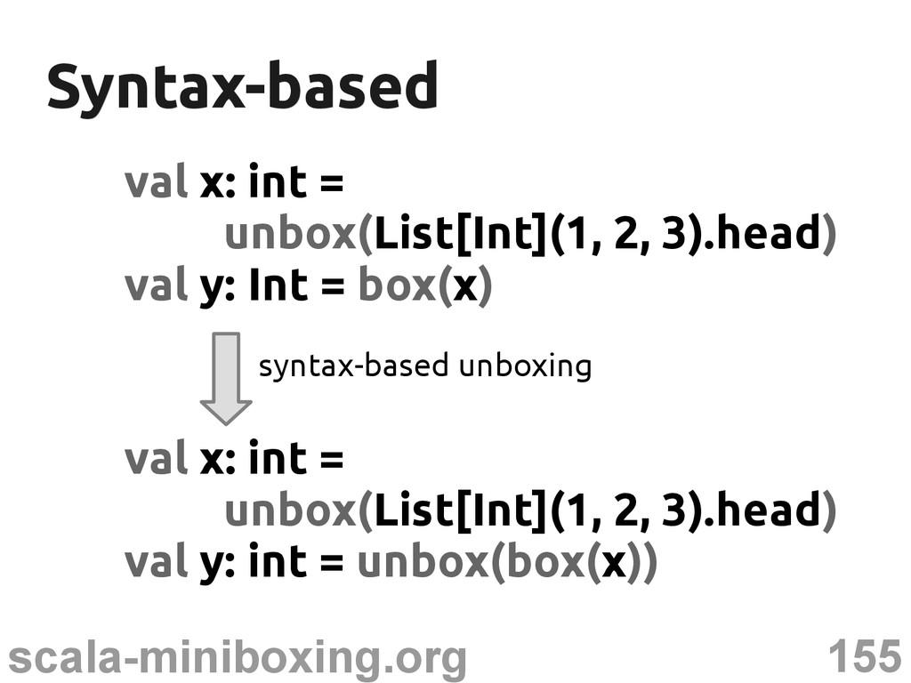 155 scala-miniboxing.org Syntax-based Syntax-ba...