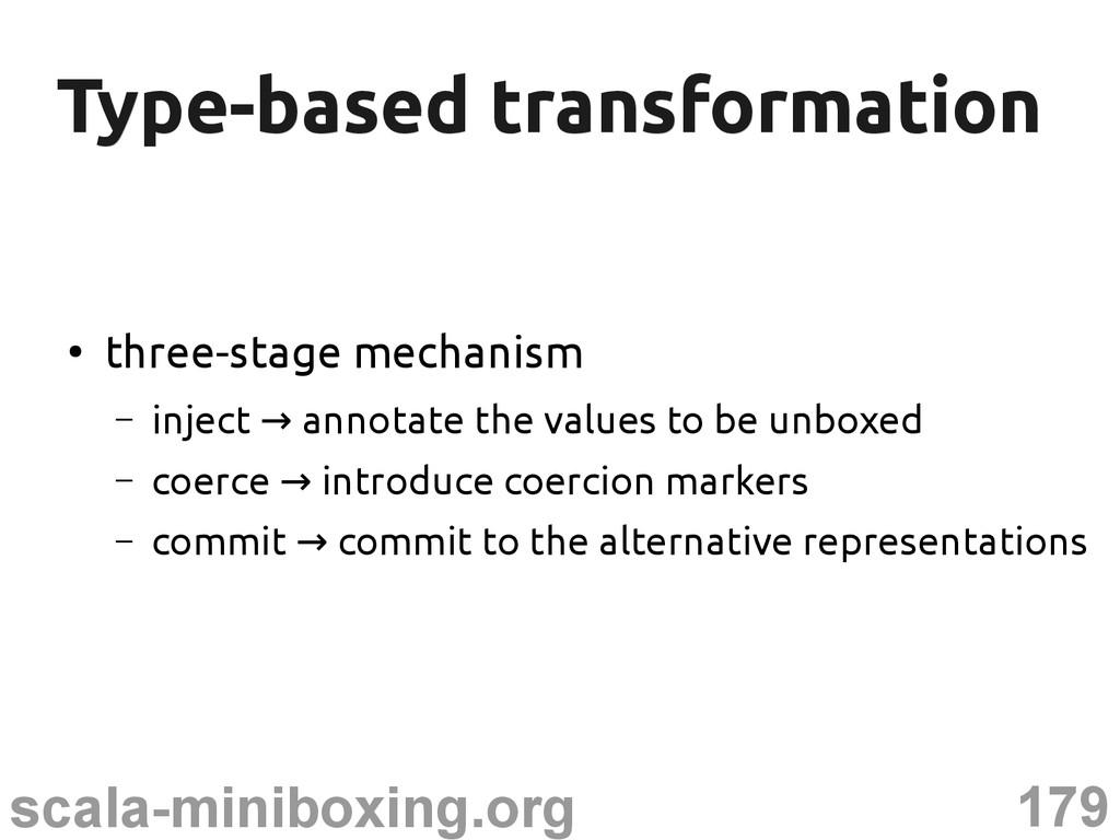 179 scala-miniboxing.org Type-based transformat...