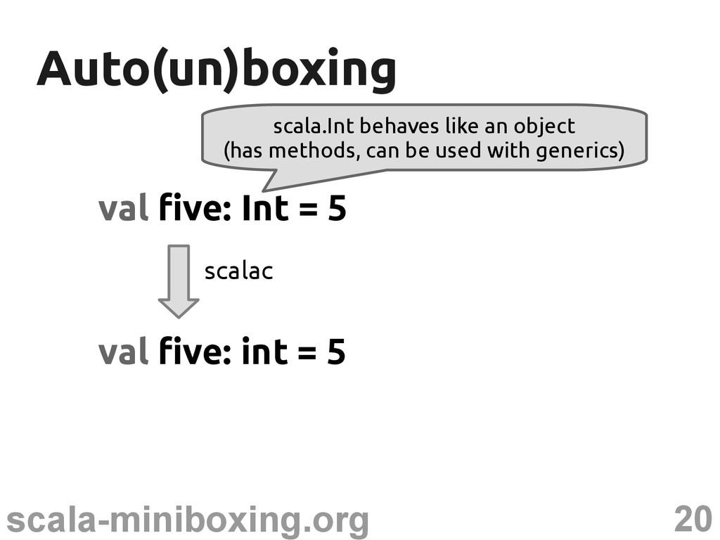 20 scala-miniboxing.org Auto(un)boxing Auto(un)...