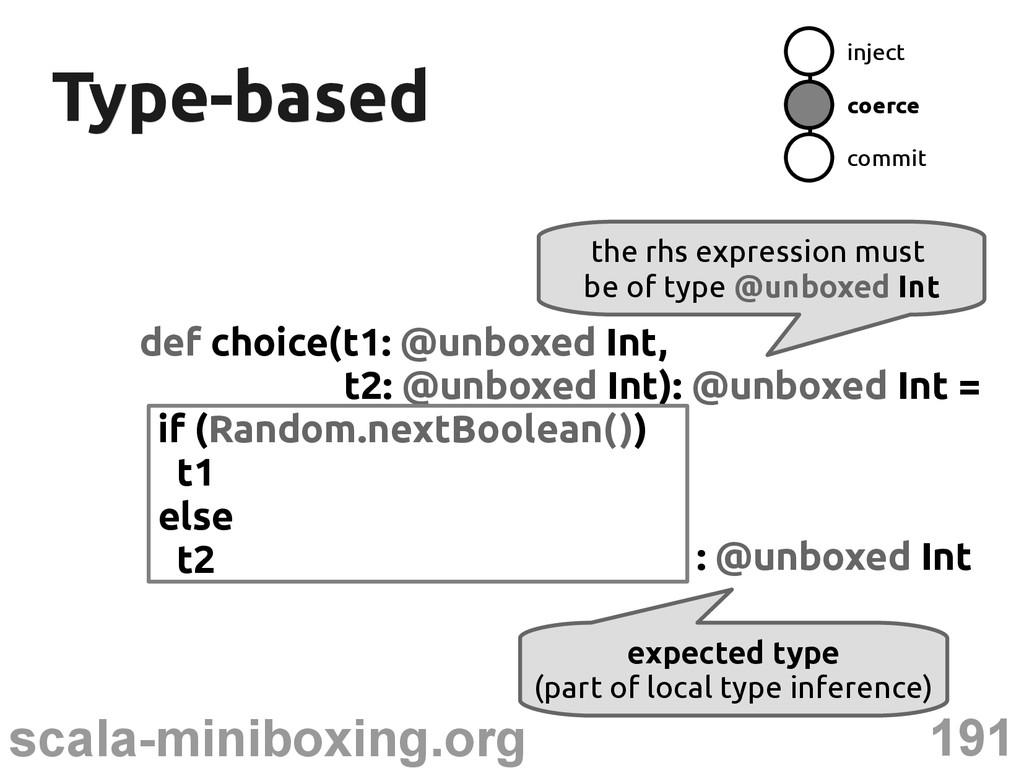 191 scala-miniboxing.org Type-based Type-based ...