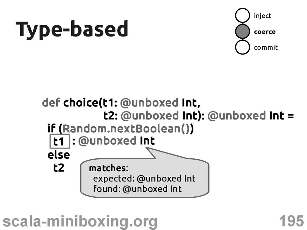 195 scala-miniboxing.org Type-based Type-based ...