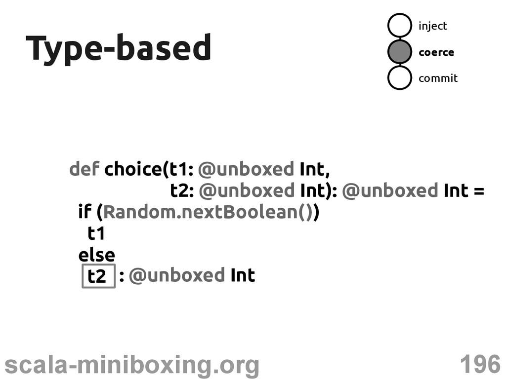 196 scala-miniboxing.org Type-based Type-based ...