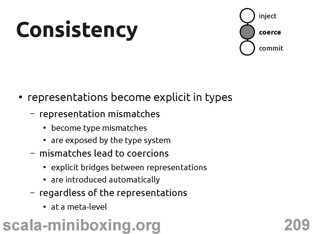 209 scala-miniboxing.org Consistency Consistenc...