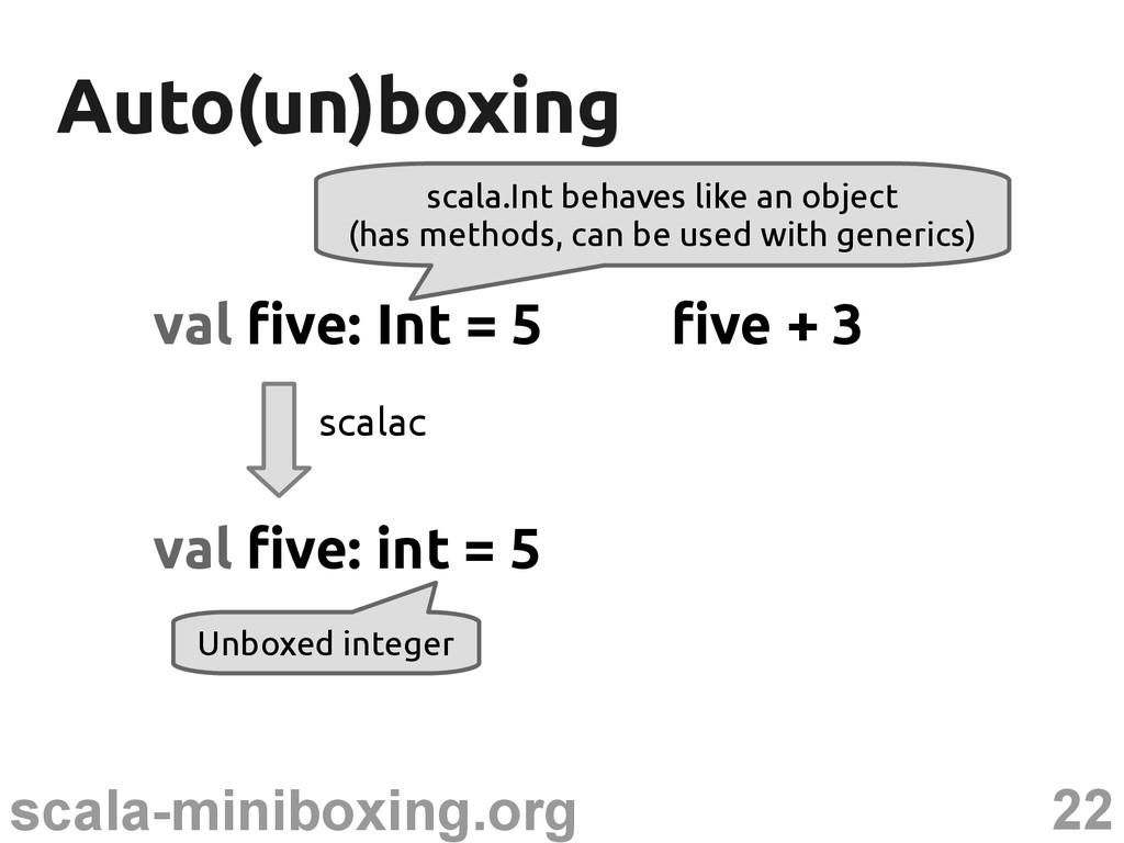 22 scala-miniboxing.org Auto(un)boxing Auto(un)...