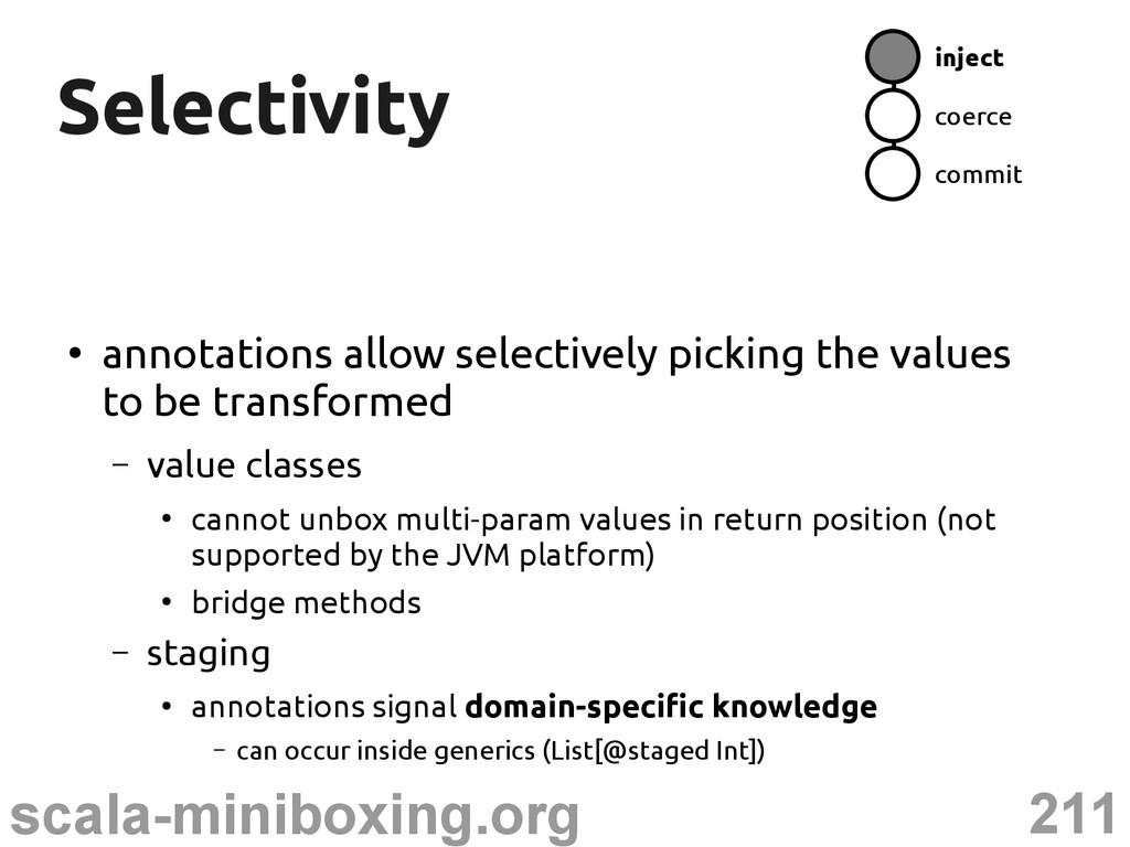 211 scala-miniboxing.org Selectivity Selectivit...