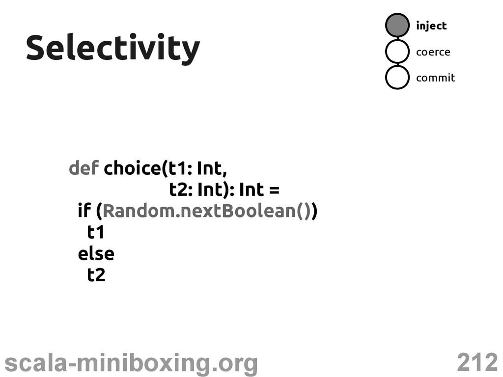 212 scala-miniboxing.org Selectivity Selectivit...