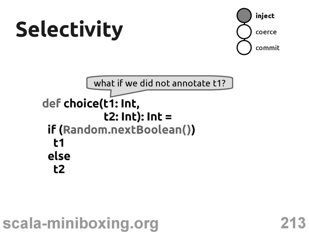213 scala-miniboxing.org Selectivity Selectivit...