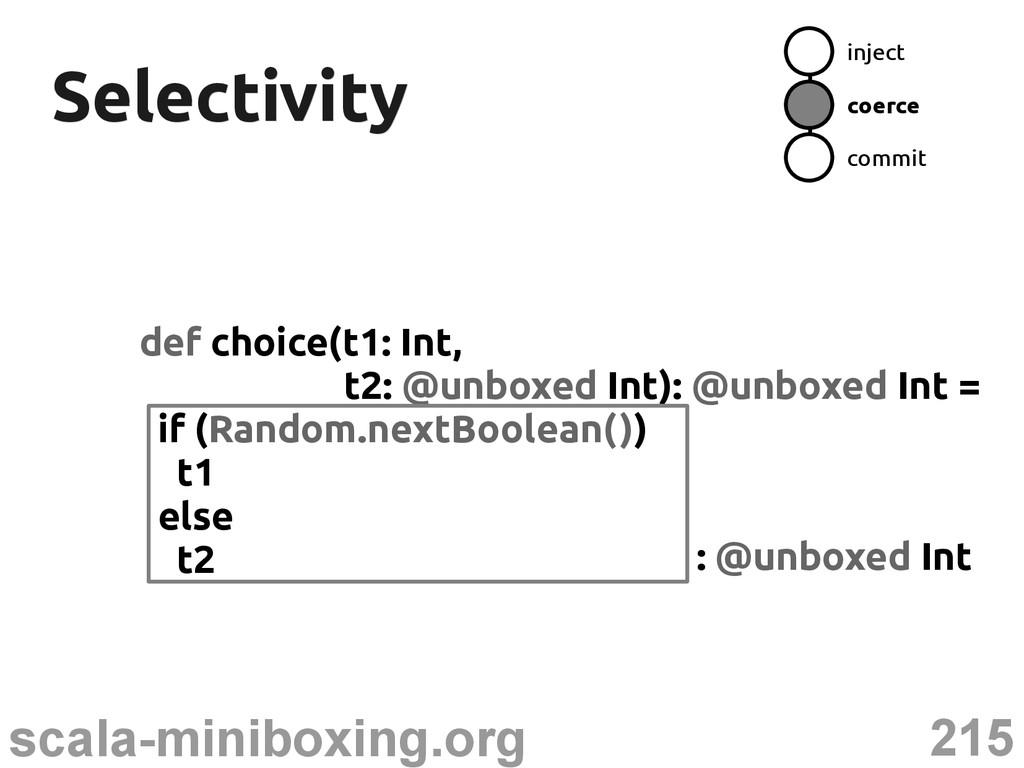 215 scala-miniboxing.org Selectivity Selectivit...