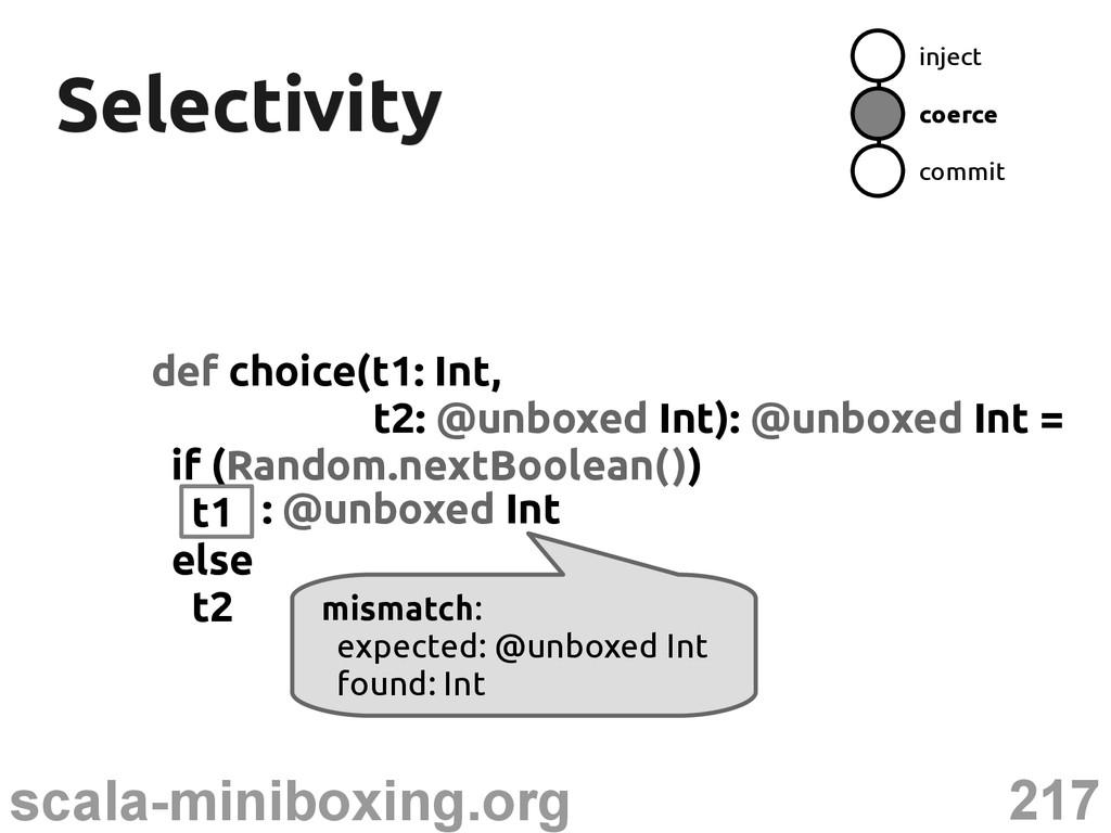217 scala-miniboxing.org Selectivity Selectivit...