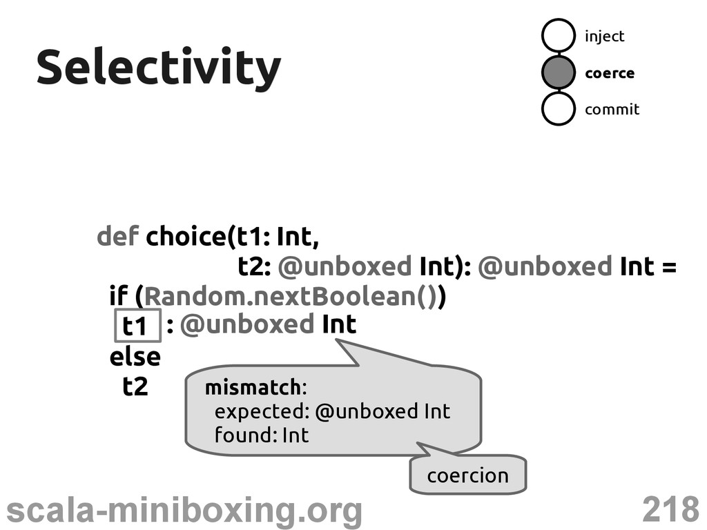 218 scala-miniboxing.org Selectivity Selectivit...