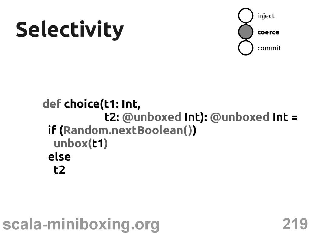 219 scala-miniboxing.org Selectivity Selectivit...
