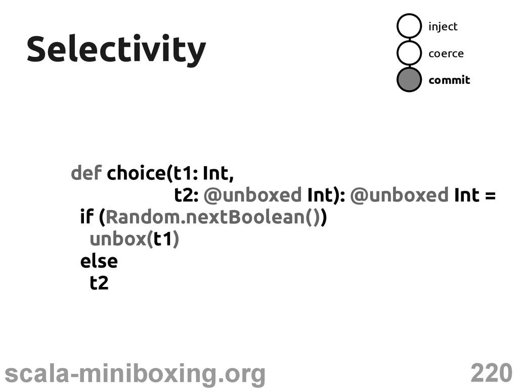 220 scala-miniboxing.org Selectivity Selectivit...