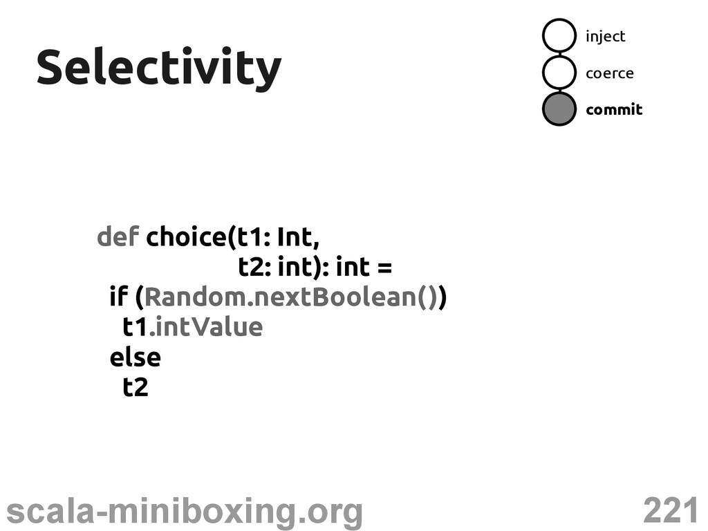 221 scala-miniboxing.org Selectivity Selectivit...