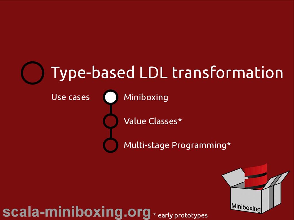 scala-miniboxing.org Miniboxing Value Classes* ...