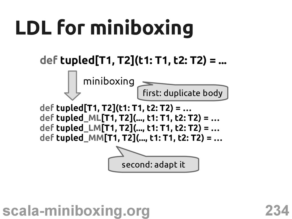 234 scala-miniboxing.org LDL for miniboxing LDL...