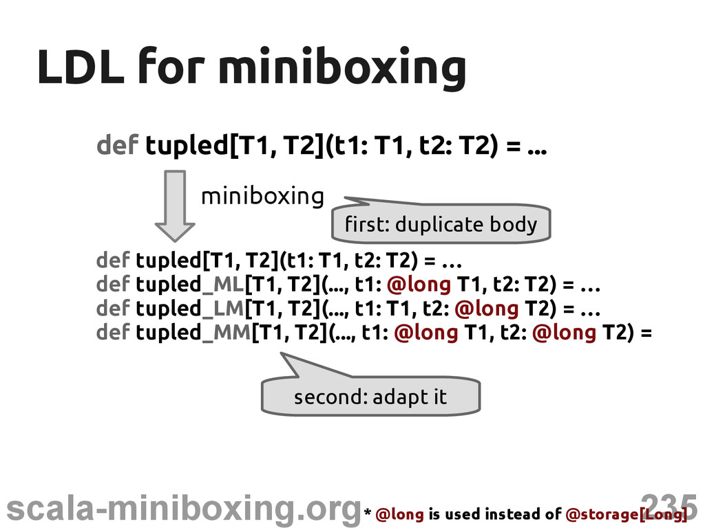 235 scala-miniboxing.org LDL for miniboxing LDL...