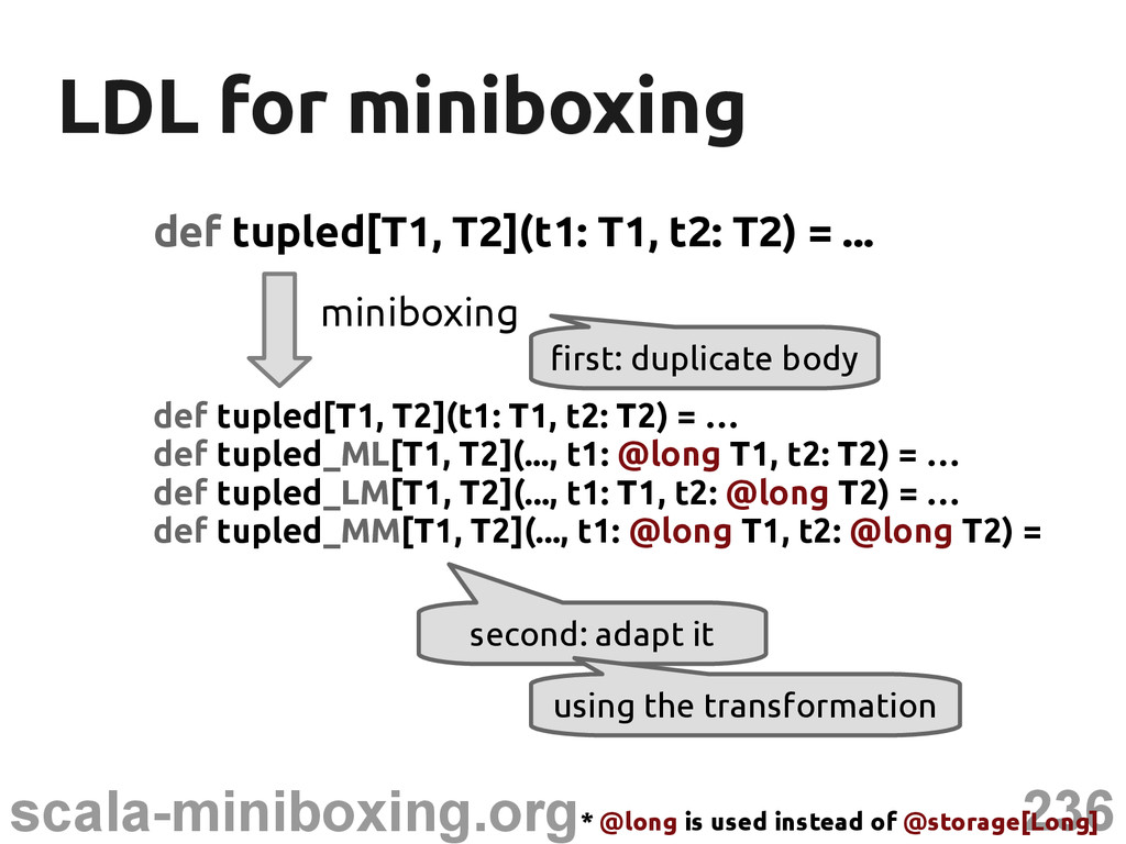 236 scala-miniboxing.org LDL for miniboxing LDL...