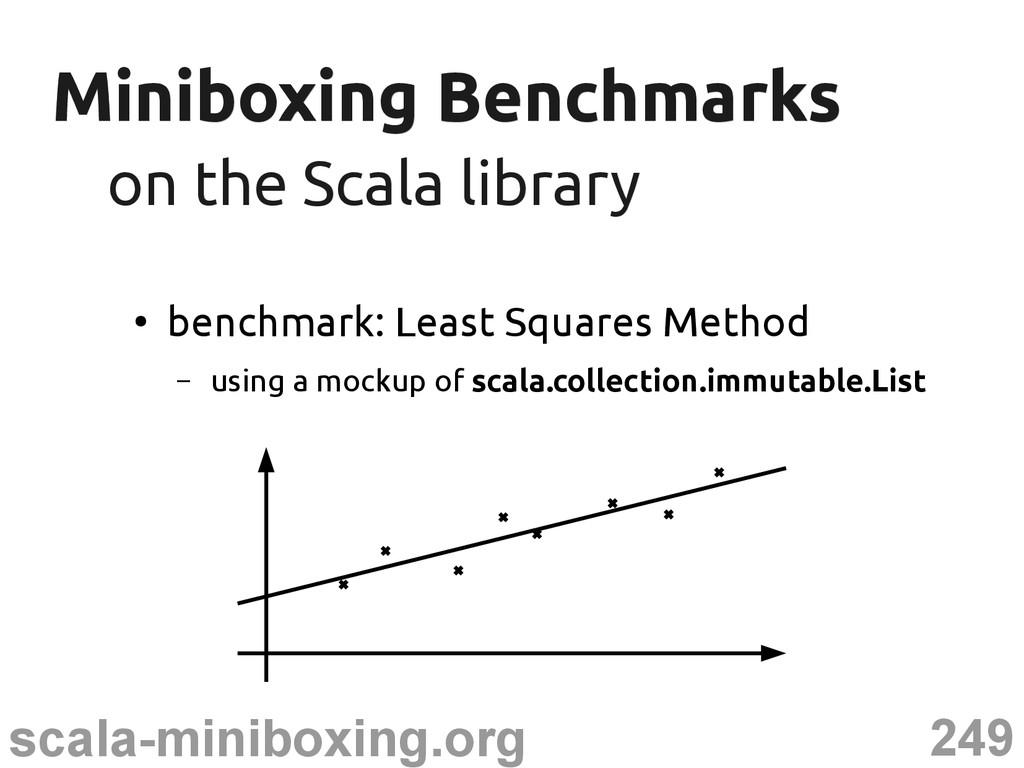 249 scala-miniboxing.org Miniboxing Benchmarks ...