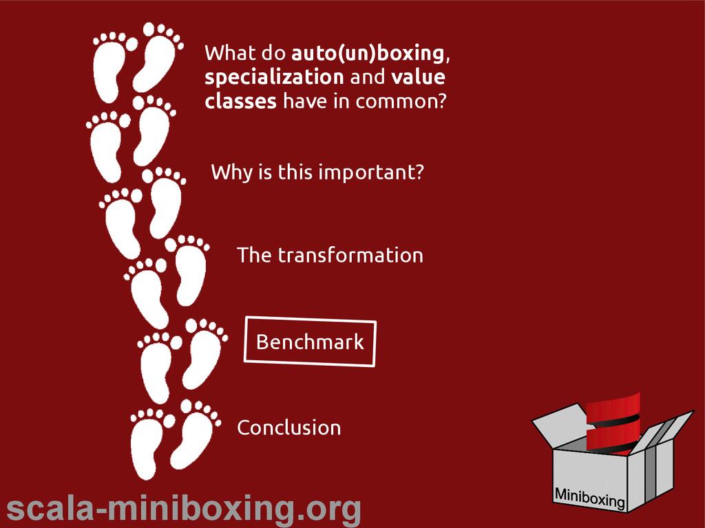 scala-miniboxing.org What do auto(un)boxing, sp...