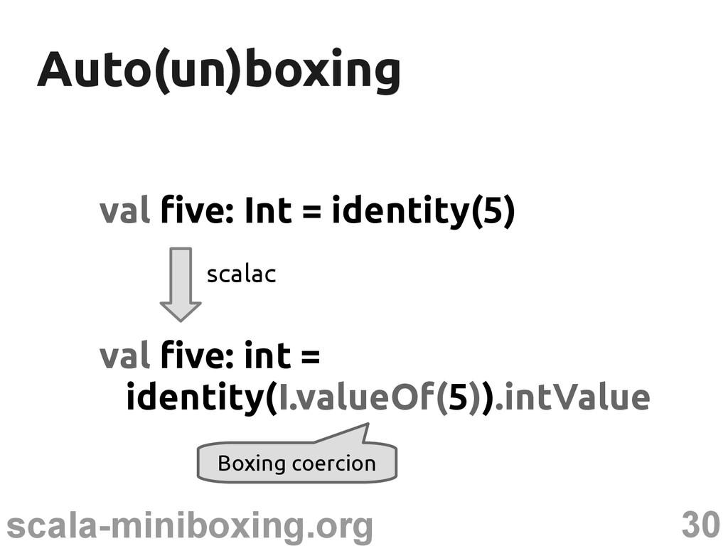 30 scala-miniboxing.org Auto(un)boxing Auto(un)...