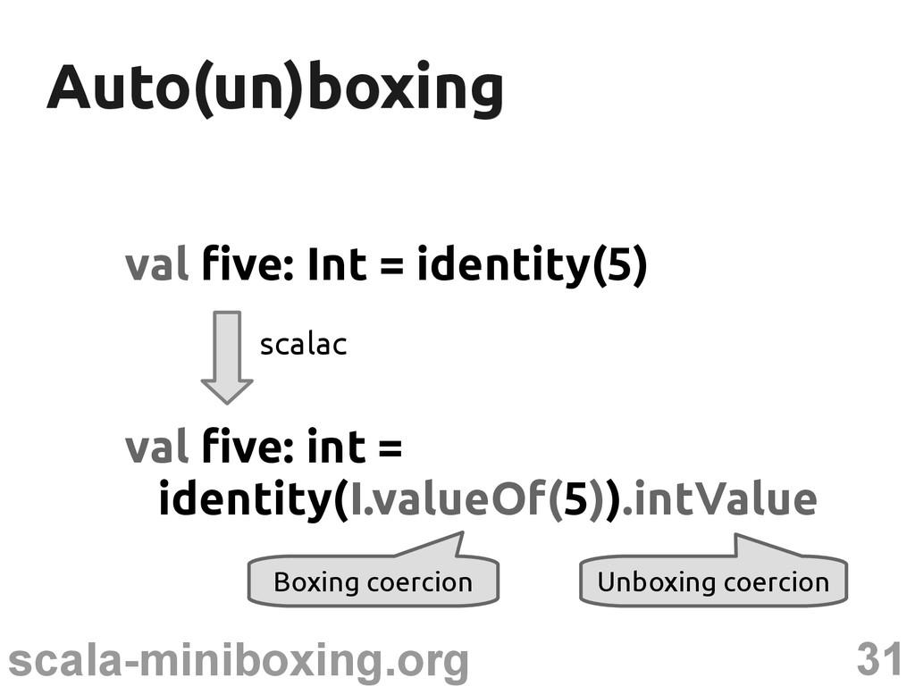 31 scala-miniboxing.org Auto(un)boxing Auto(un)...
