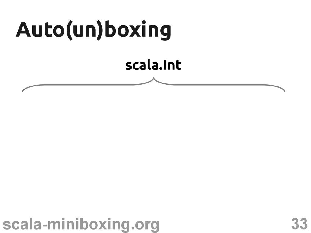 33 scala-miniboxing.org Auto(un)boxing Auto(un)...