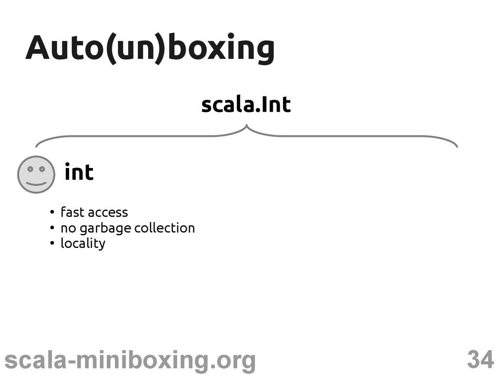 34 scala-miniboxing.org Auto(un)boxing Auto(un)...