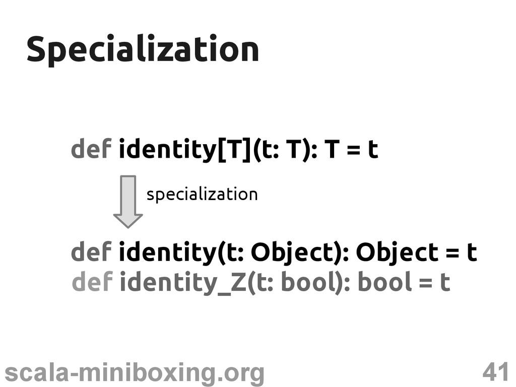 41 scala-miniboxing.org Specialization Speciali...