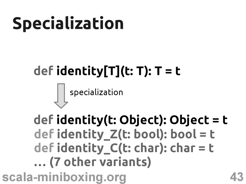43 scala-miniboxing.org Specialization Speciali...