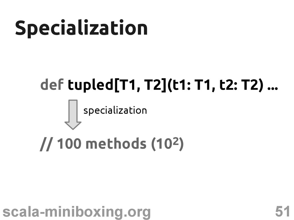 51 scala-miniboxing.org Specialization Speciali...