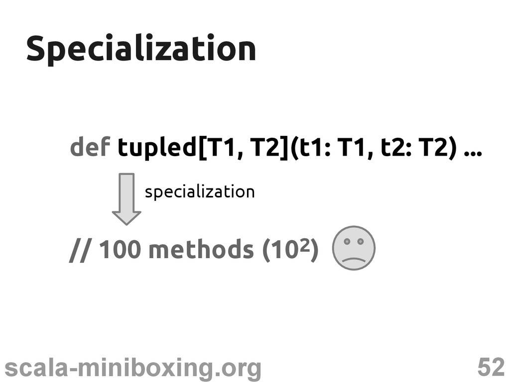 52 scala-miniboxing.org Specialization Speciali...