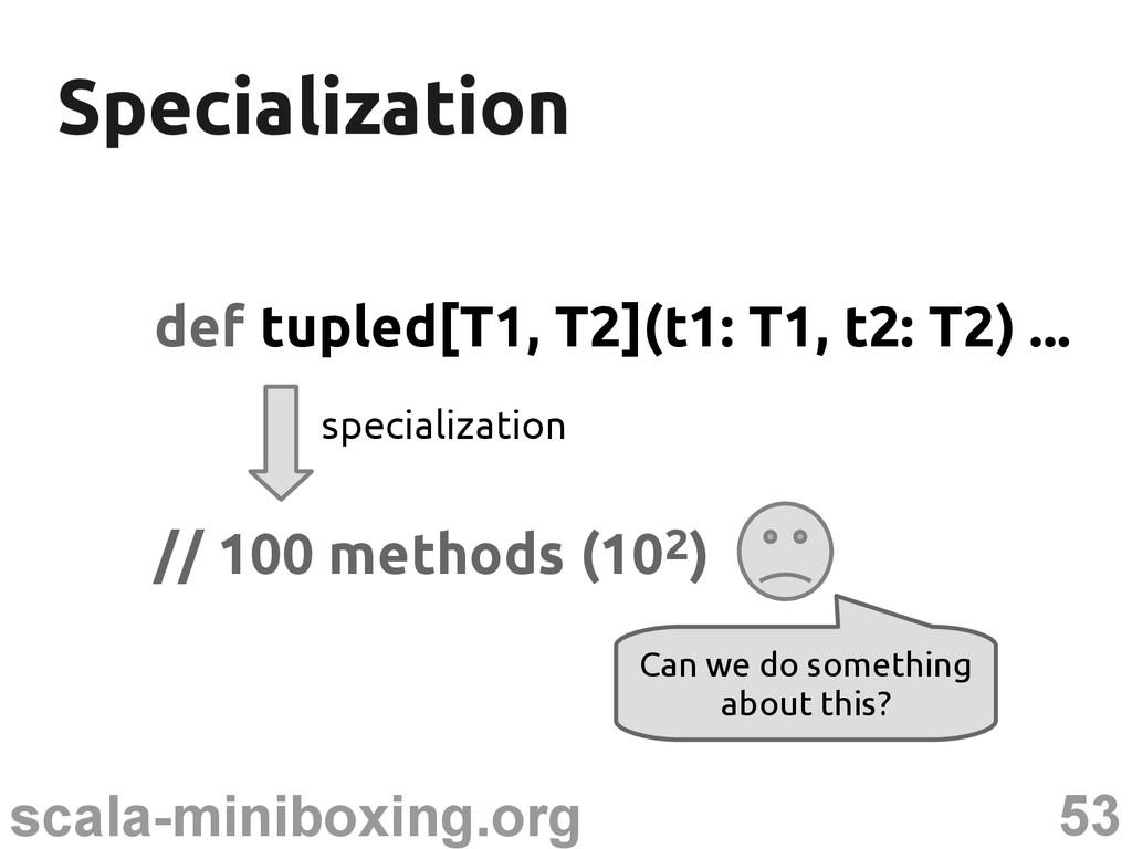 53 scala-miniboxing.org Specialization Speciali...