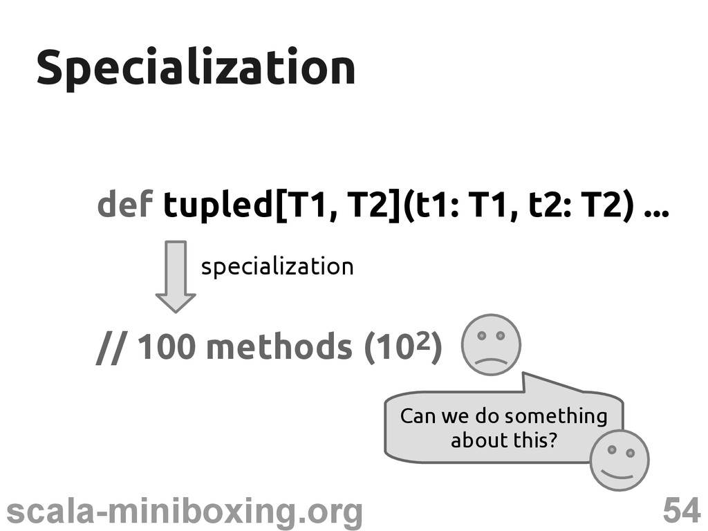 54 scala-miniboxing.org Specialization Speciali...