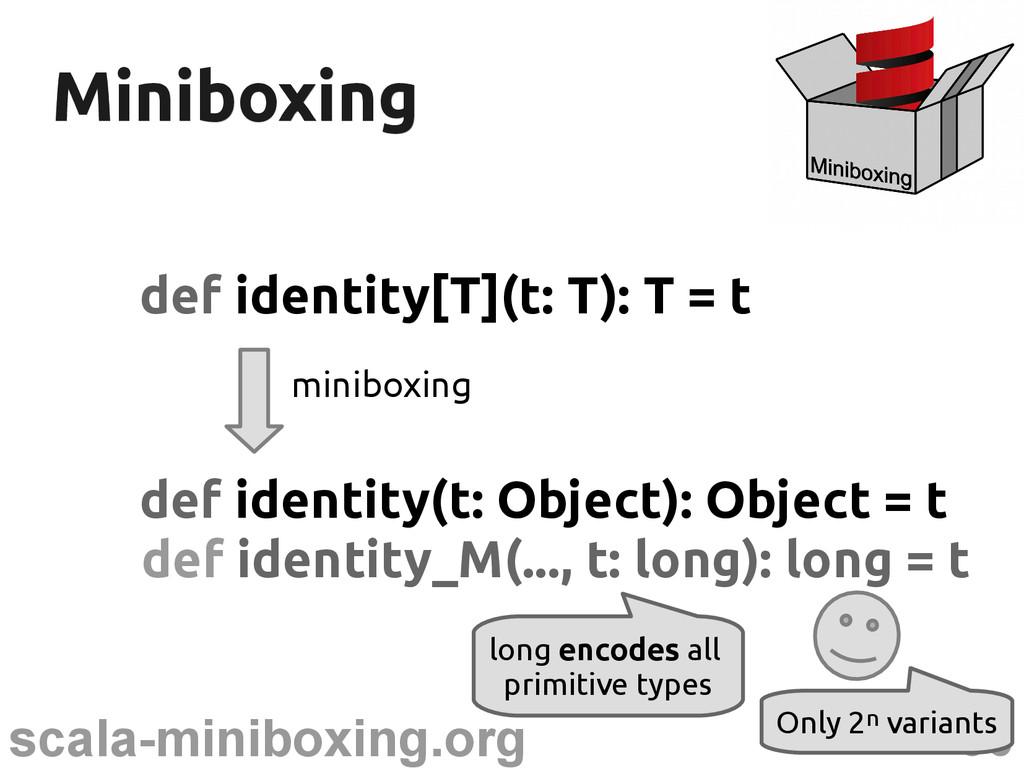 60 scala-miniboxing.org Miniboxing Miniboxing d...
