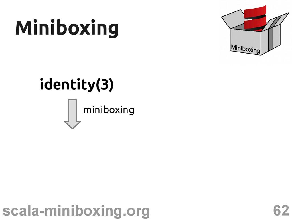 62 scala-miniboxing.org Miniboxing Miniboxing i...