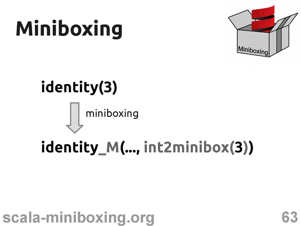 63 scala-miniboxing.org Miniboxing Miniboxing i...