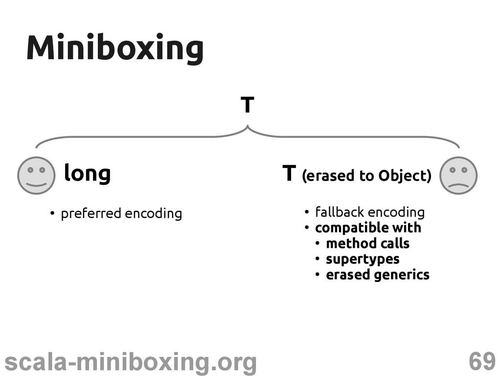 69 scala-miniboxing.org Miniboxing Miniboxing T...