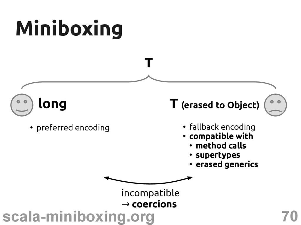 70 scala-miniboxing.org Miniboxing Miniboxing T...