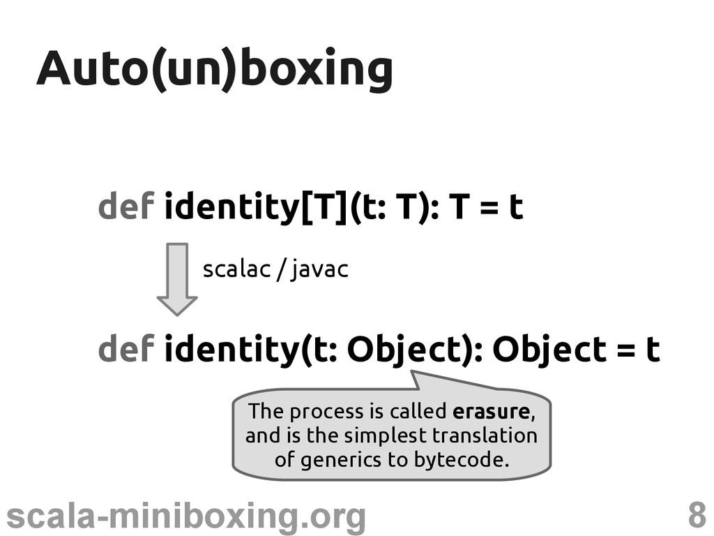 8 scala-miniboxing.org Auto(un)boxing Auto(un)b...