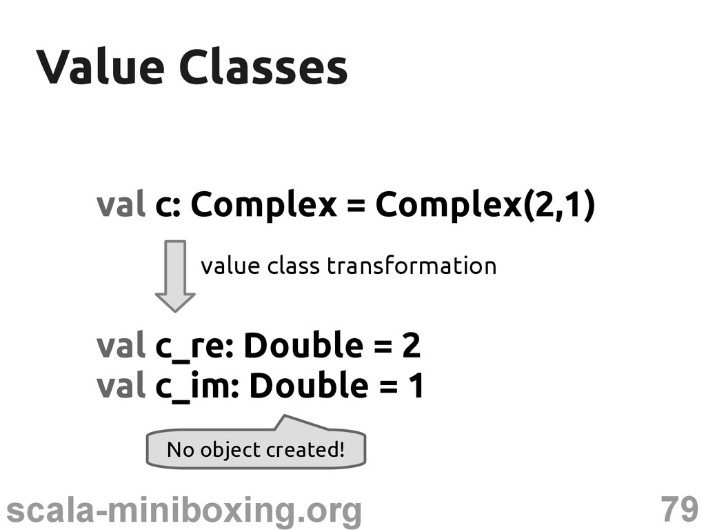 79 scala-miniboxing.org Value Classes Value Cla...