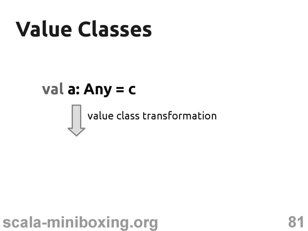 81 scala-miniboxing.org Value Classes Value Cla...