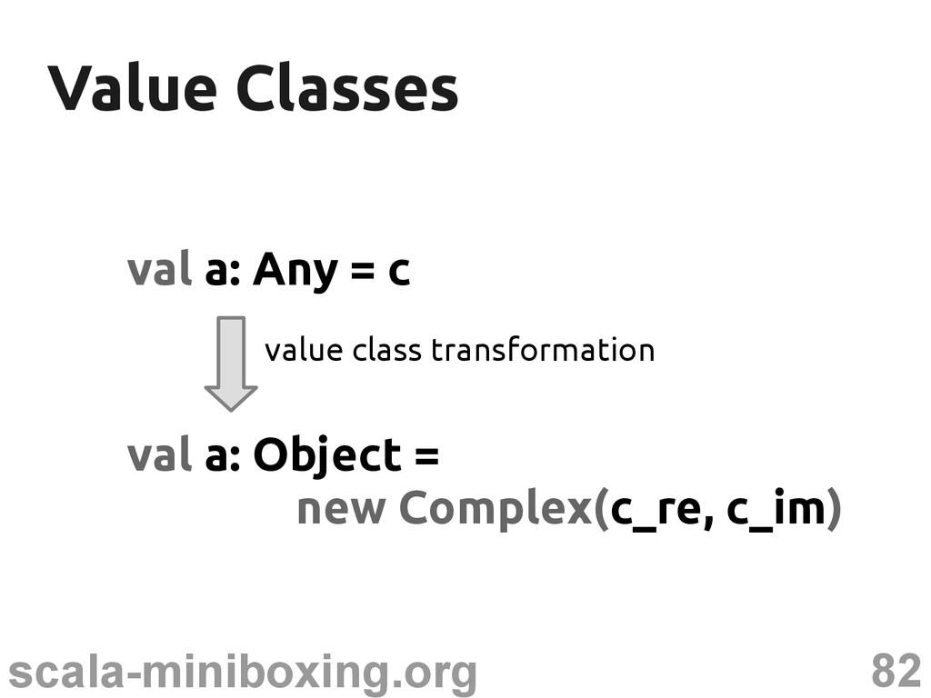 82 scala-miniboxing.org Value Classes Value Cla...