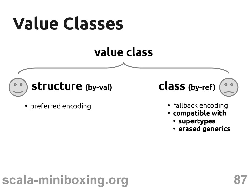 87 scala-miniboxing.org Value Classes Value Cla...