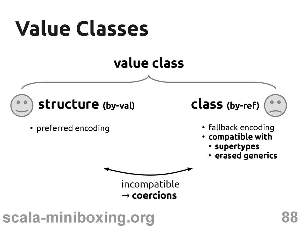 88 scala-miniboxing.org Value Classes Value Cla...