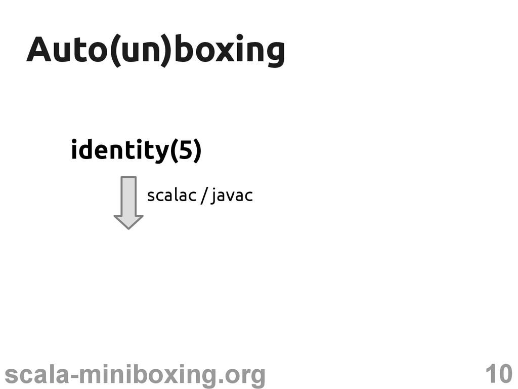 10 scala-miniboxing.org Auto(un)boxing Auto(un)...