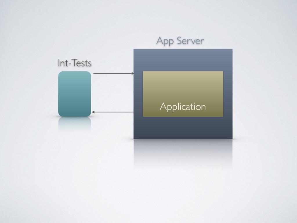 Application App Server Int-Tests