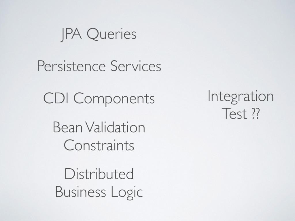 JPA Queries Persistence Services CDI Components...
