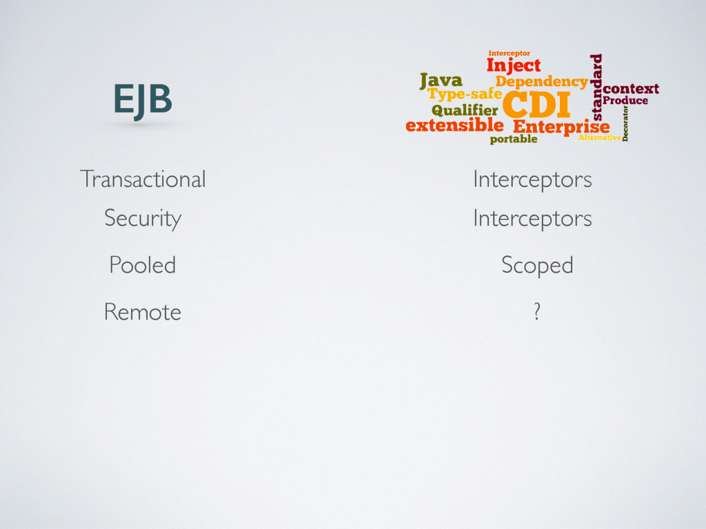 EJB Transactional Security Pooled Remote Interc...